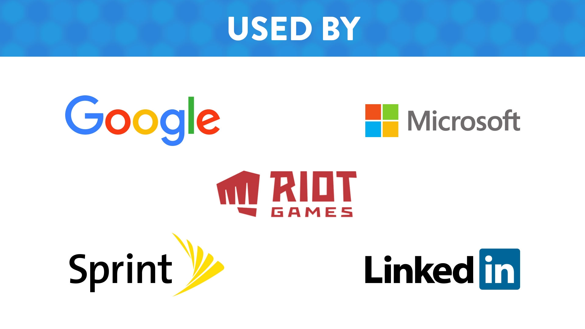 KeyFast users